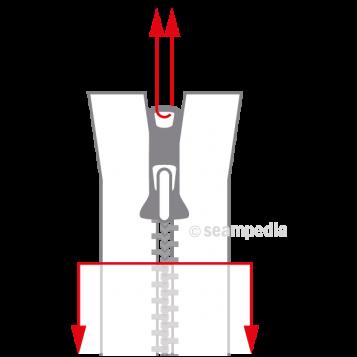 3-3-cremallera-zipper-tester-testeo-comprobacion-checking-01_orig