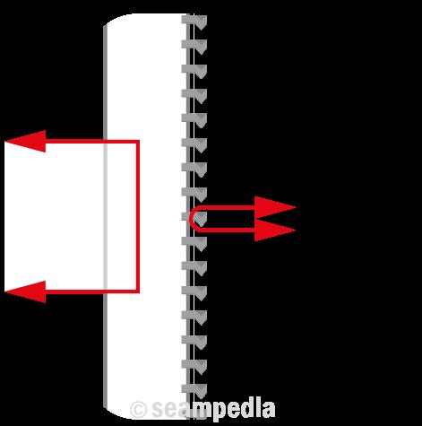 3-7-cremallera-zipper-tester-testeo-comprobacion-checking-01_orig