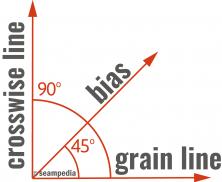 5.1 Grain line V2
