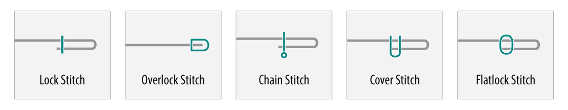 stitches_orig